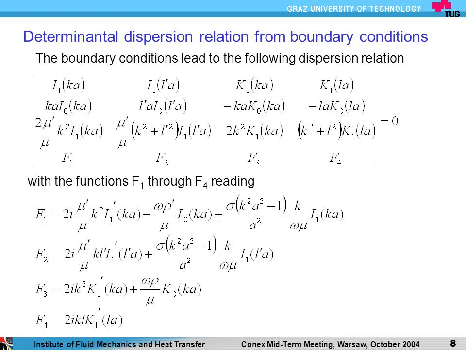 Determinantal dispersion relation from boundary conditions