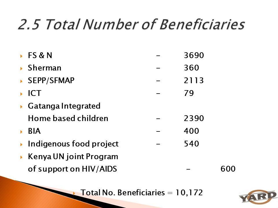 2.5 Total Number of Beneficiaries
