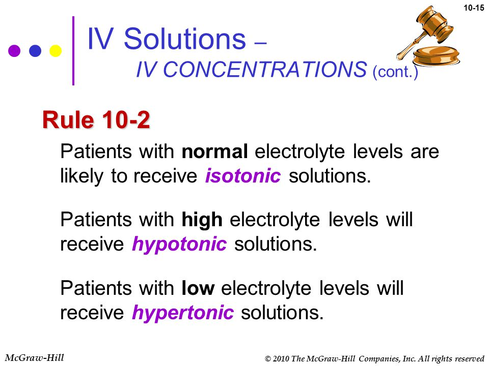IV Solutions – IV CONCENTRATIONS (cont.)