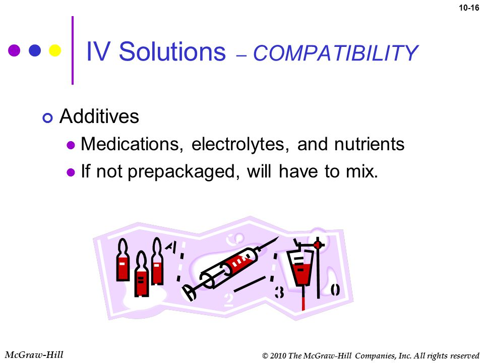 IV Solutions – COMPATIBILITY