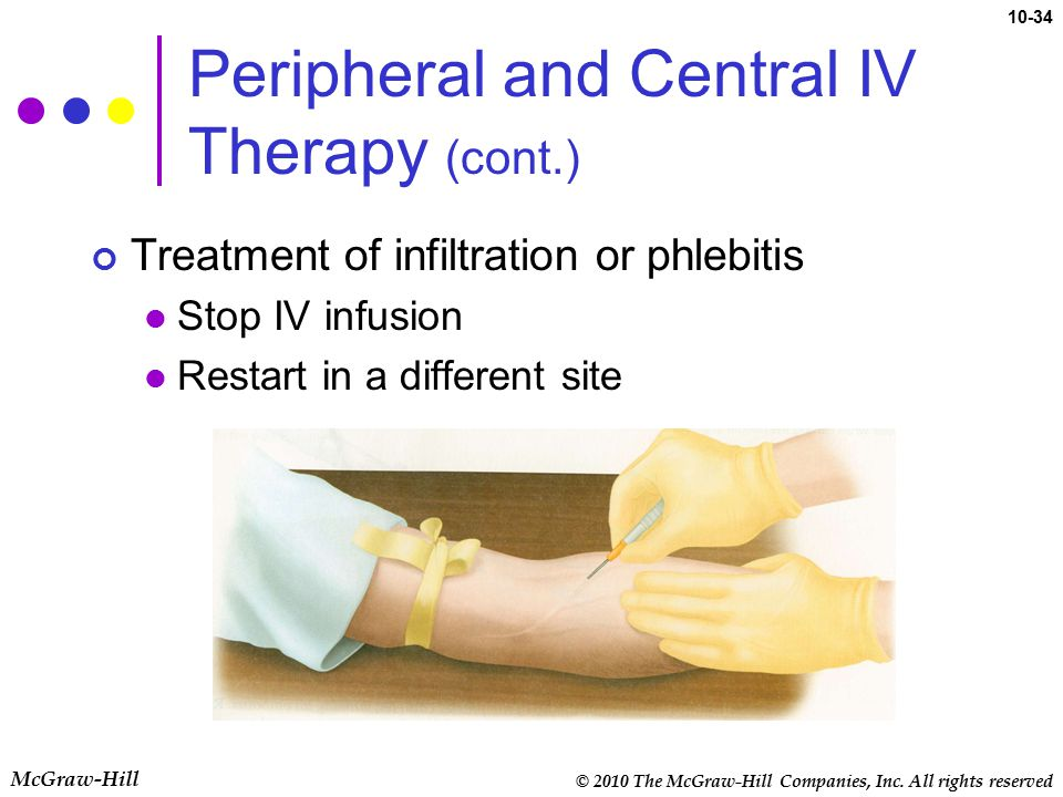 Peripheral and Central IV Therapy (cont.)