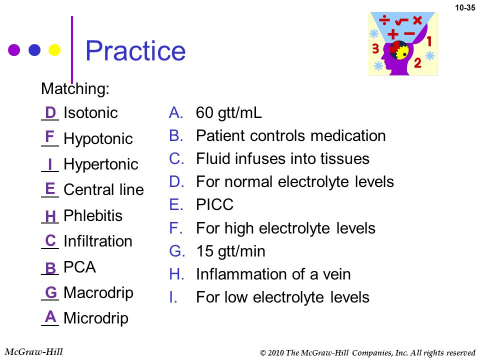 Practice Matching: Isotonic Hypotonic Hypertonic Central line Phlebitis Infiltration PCA Macrodrip Microdrip