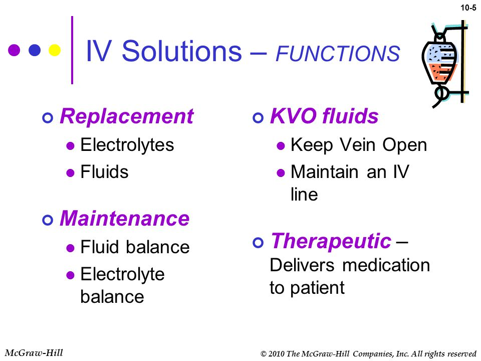 IV Solutions – FUNCTIONS