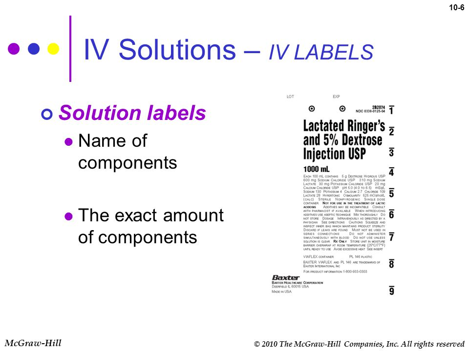 IV Solutions – IV LABELS