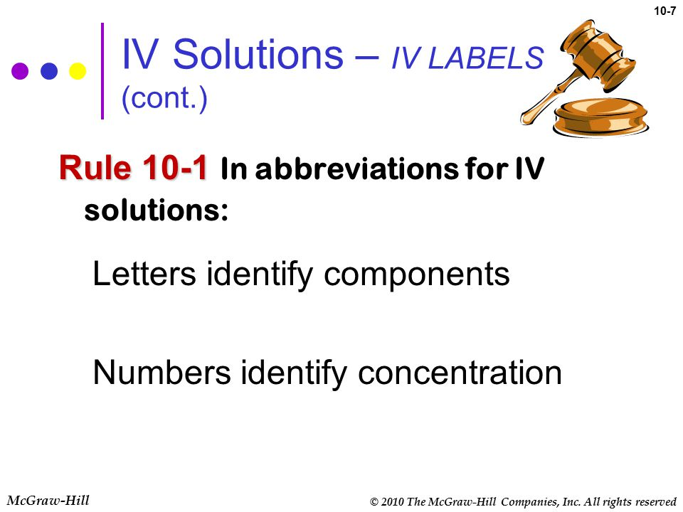 IV Solutions – IV LABELS (cont.)