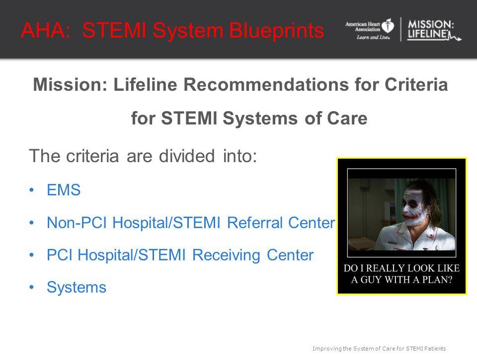 AHA: STEMI System Blueprints