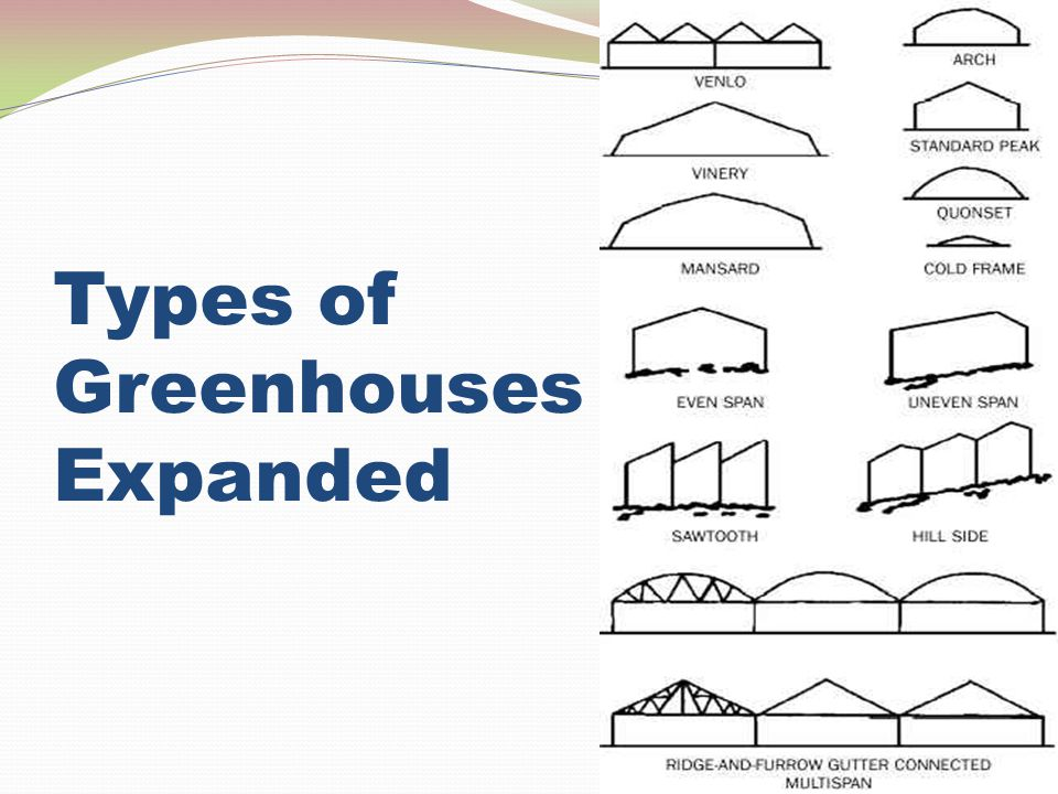 Types of Greenhouses Expanded