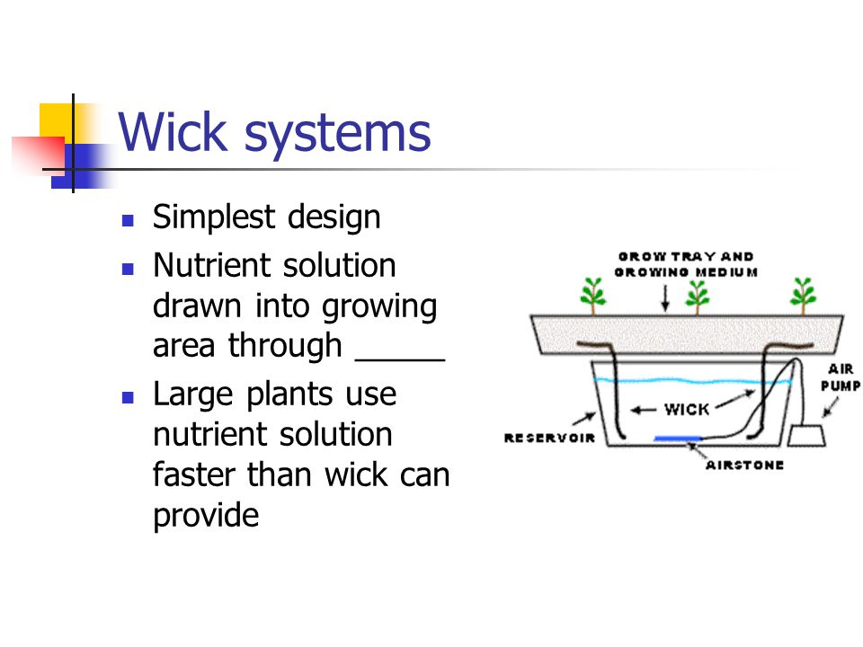 Wick systems Simplest design