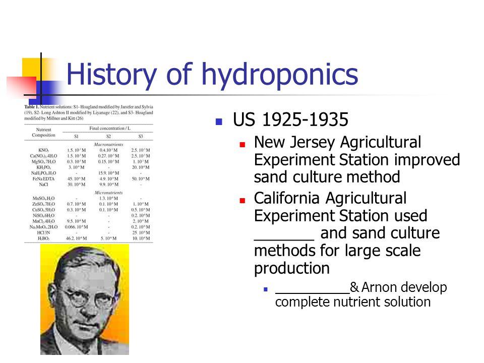 History of hydroponics