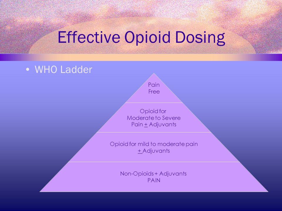 Effective Opioid Dosing