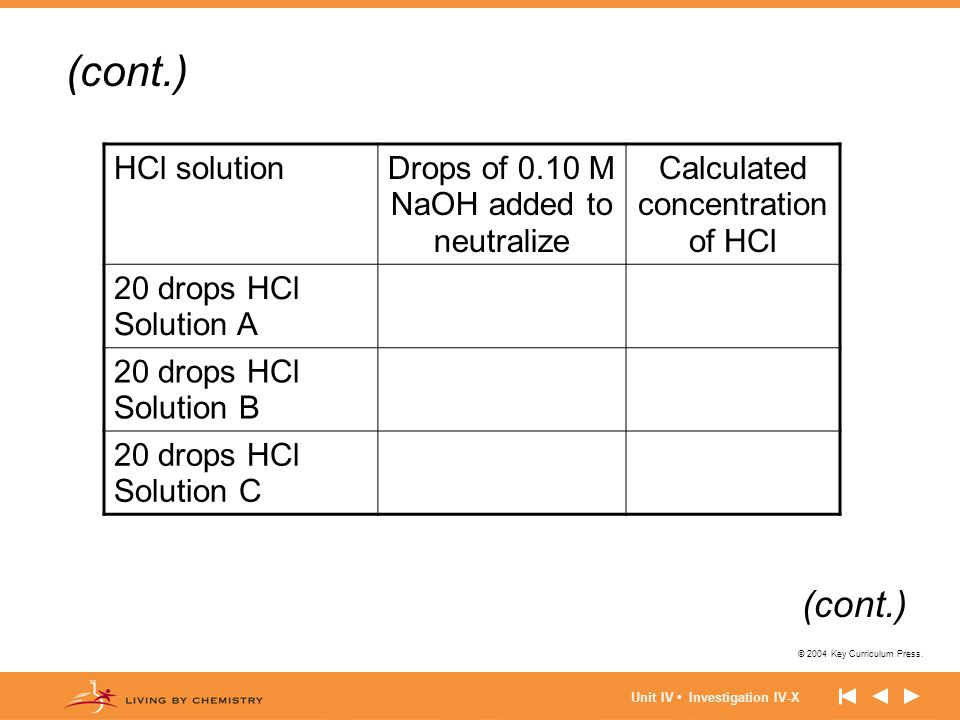 (cont.) (cont.) HCl solution Drops of 0.10 M NaOH added to neutralize