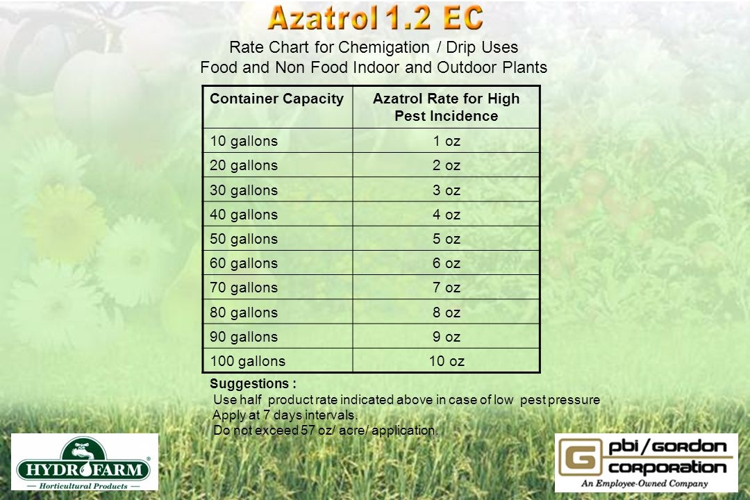 Azatrol Rate for High Pest Incidence
