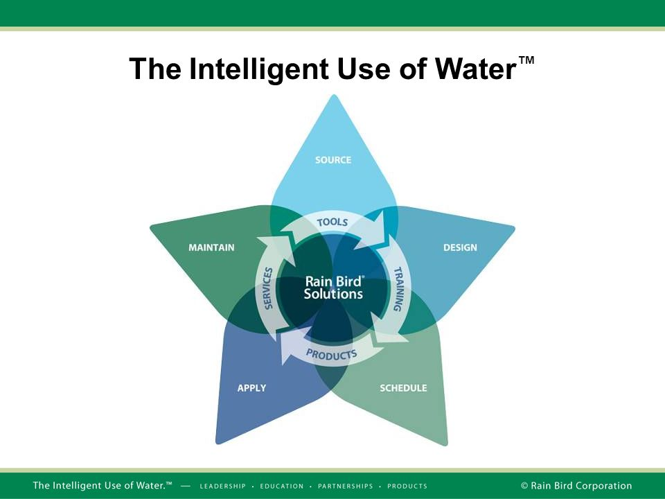The Intelligent Use of Water™