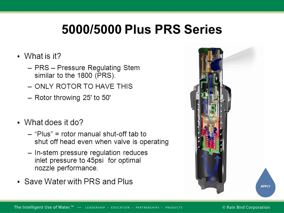 5000/5000 Plus PRS Series What is it What does it do
