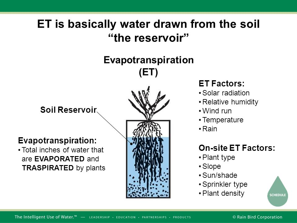 ET is basically water drawn from the soil the reservoir