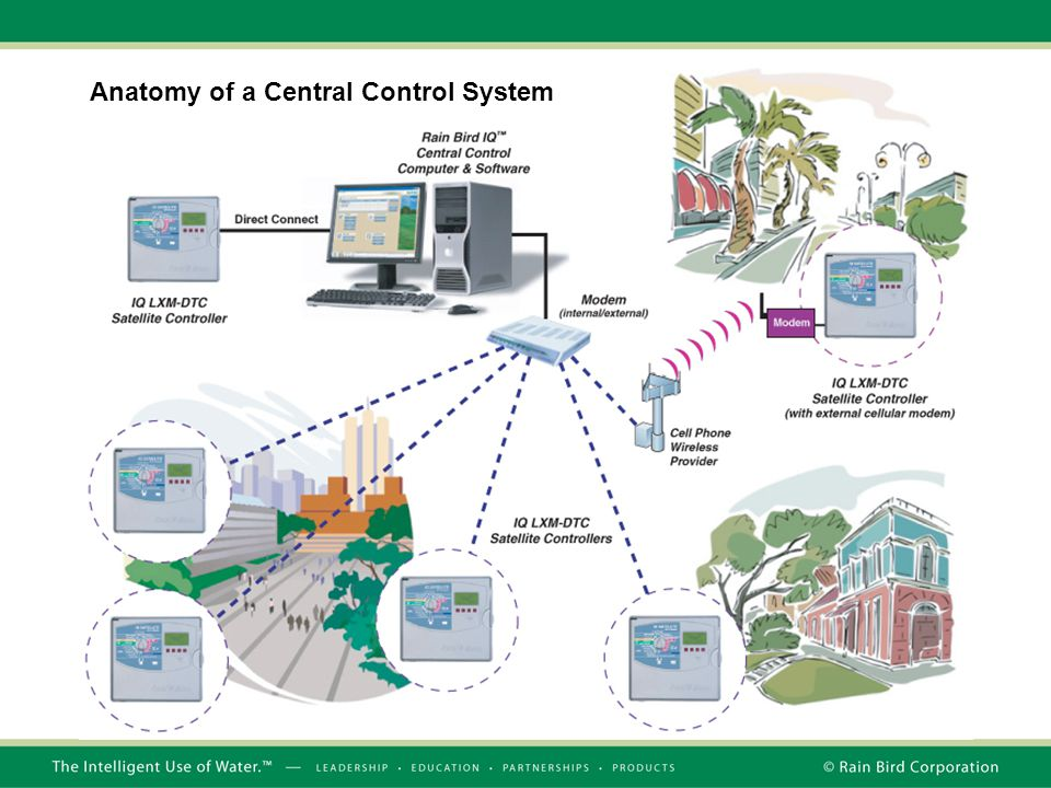 Anatomy of a Central Control System
