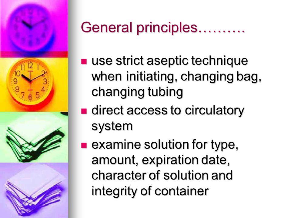 General principles……….