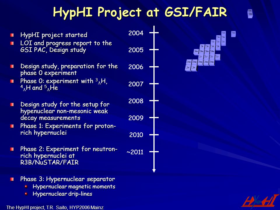 HypHI Project at GSI/FAIR