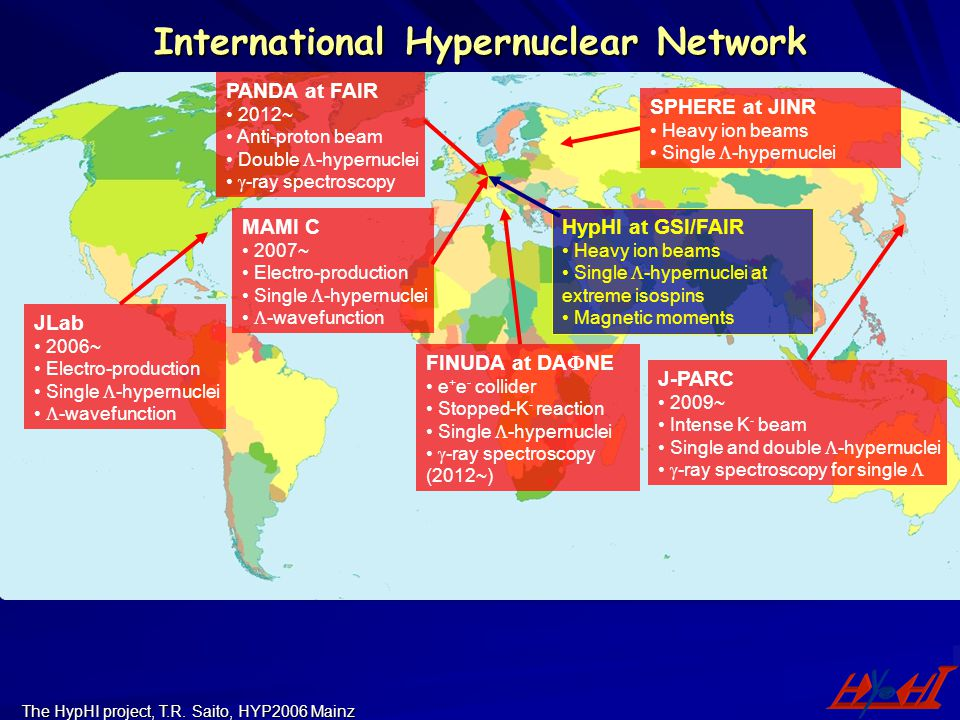 International Hypernuclear Network