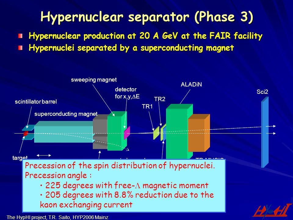 Hypernuclear separator (Phase 3)