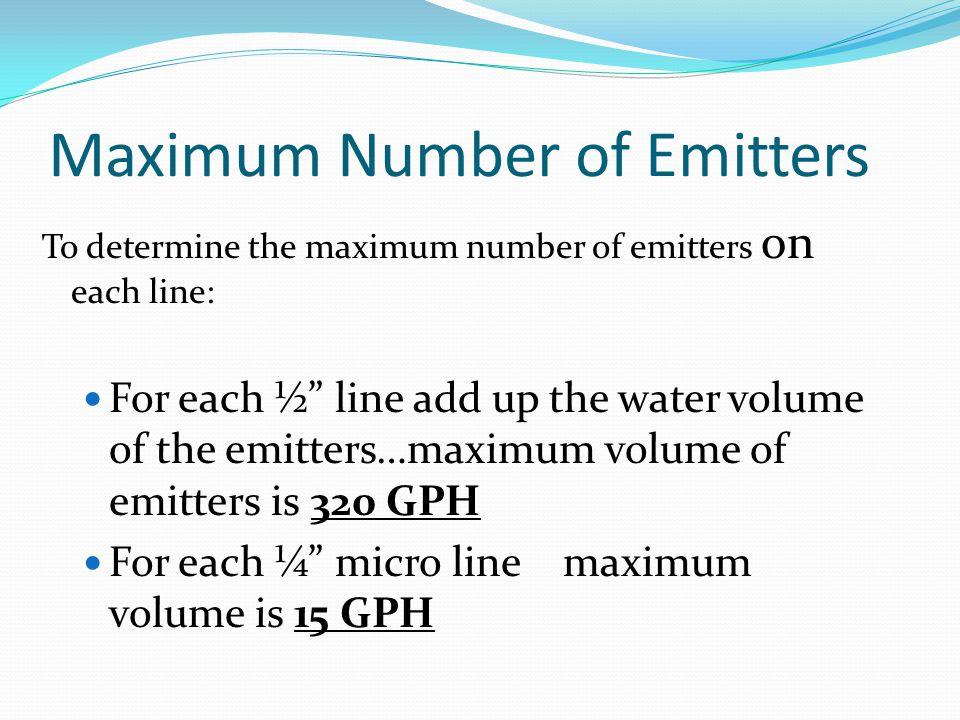 Maximum Number of Emitters