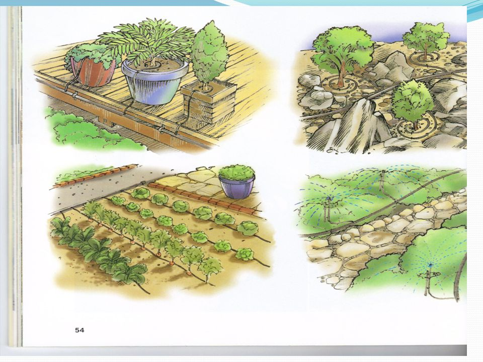 Here are four common situations where solutions using drip irrigation would easily work .