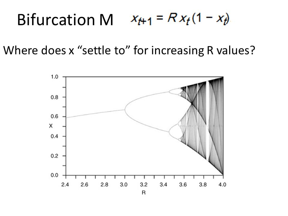 Bifurcation Map Where does x settle to for increasing R values