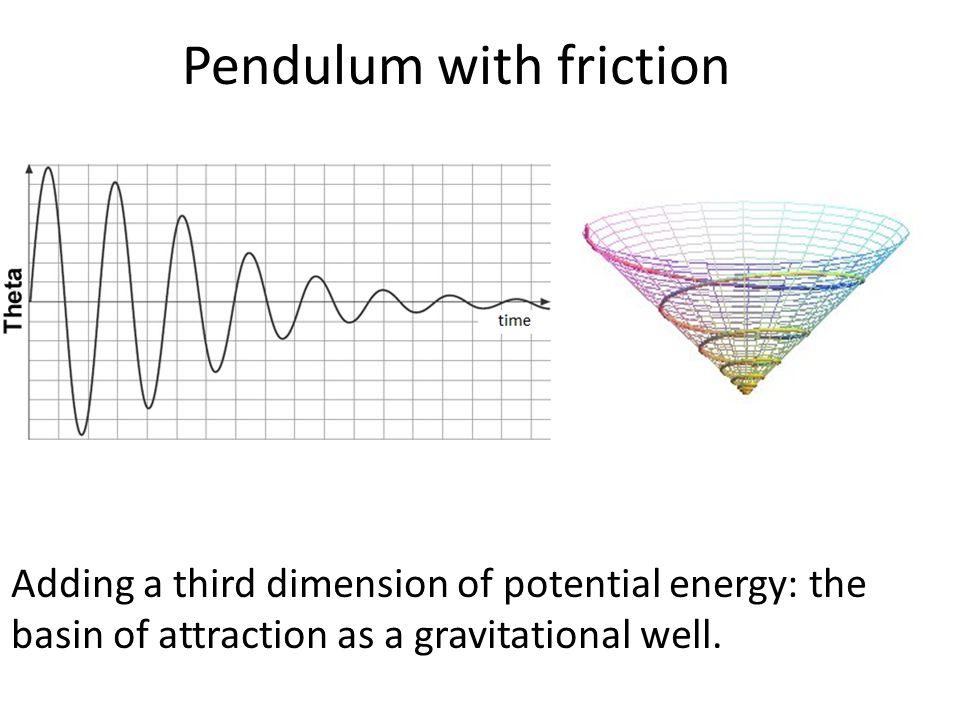 Pendulum with friction