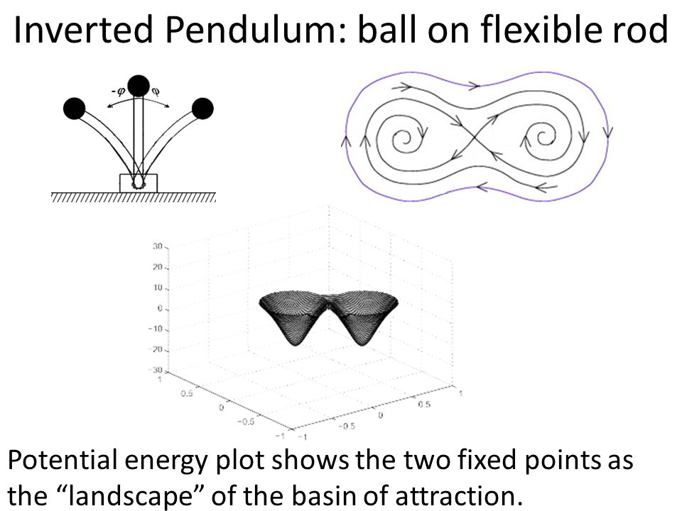 Inverted Pendulum: ball on flexible rod