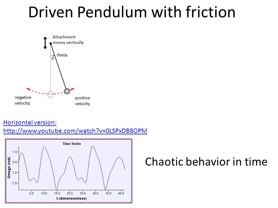Driven Pendulum with friction