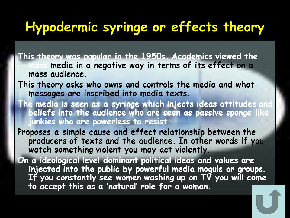 Hypodermic syringe or effects theory