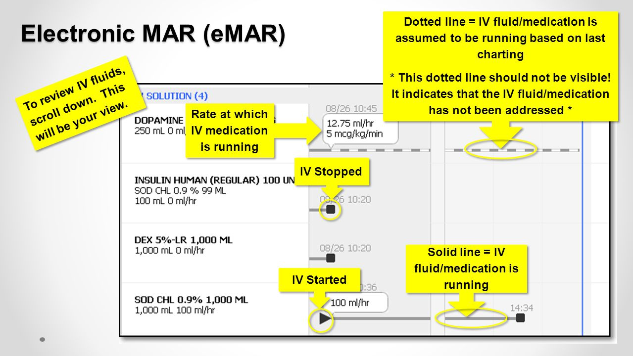 Electronic MAR (eMAR) Dotted line = IV fluid/medication is assumed to be running based on last charting.