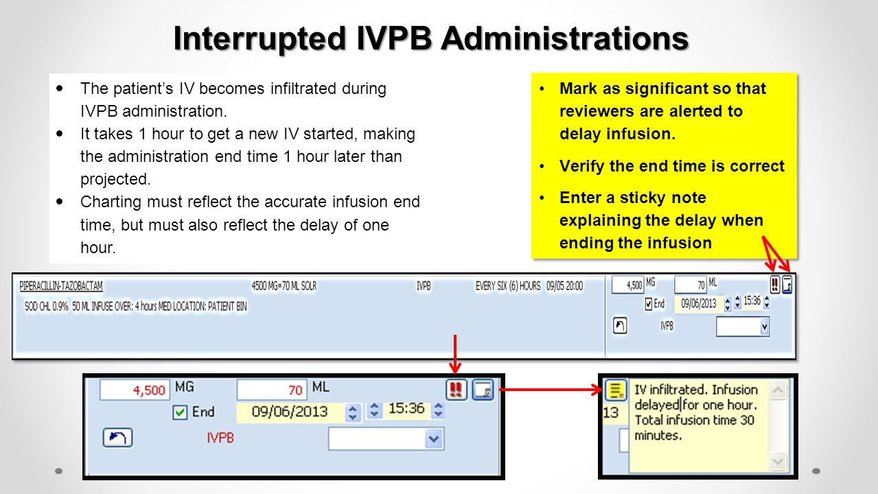 Interrupted IVPB Administrations