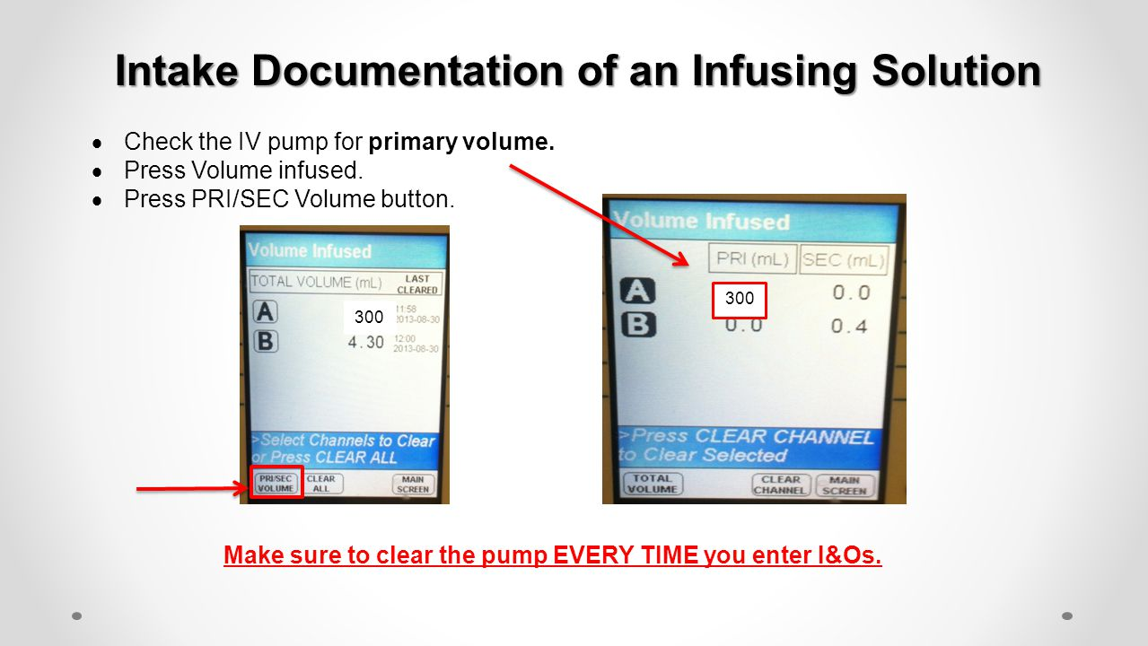 Intake Documentation of an Infusing Solution
