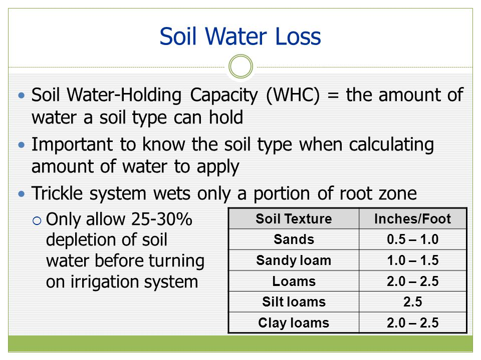 Soil Water Loss Soil Water-Holding Capacity (WHC) = the amount of water a soil type can hold.