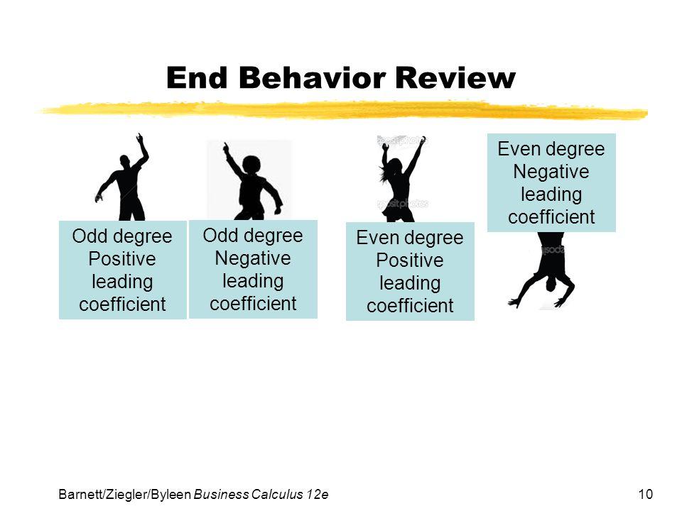 End Behavior Review Even degree Negative leading coefficient