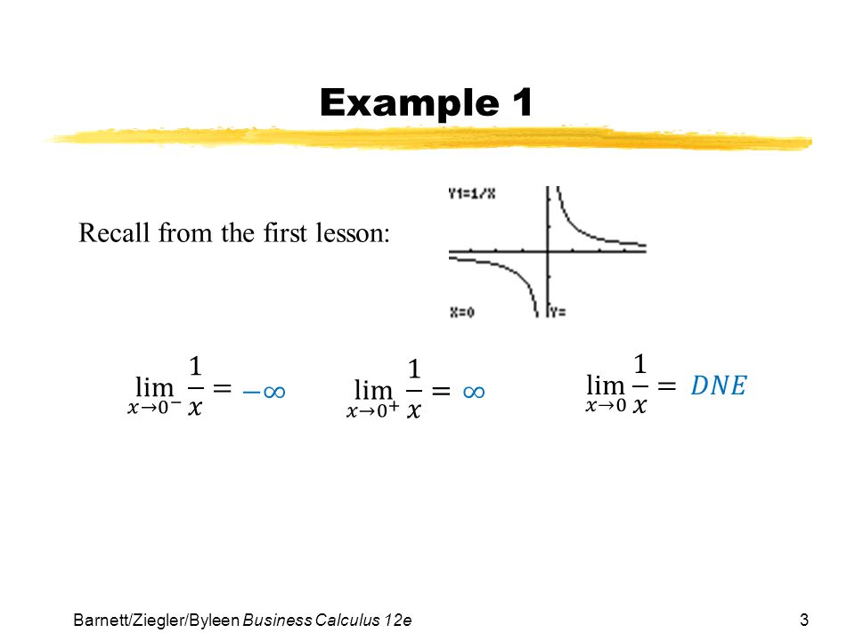 Example 1 Recall from the first lesson: lim 𝑥→ 0 − 1 𝑥 =