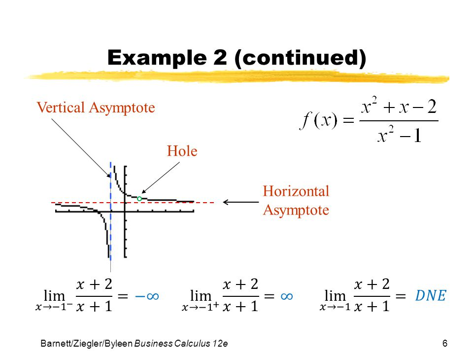 Chapter 3 limits and the derivative ppt video online download example 2 continued vertical asymptote hole horizontal asymptote ccuart Images
