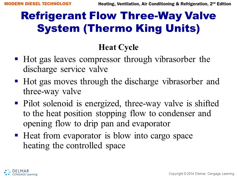 Refrigerant Flow Three-Way Valve System (Thermo King Units)