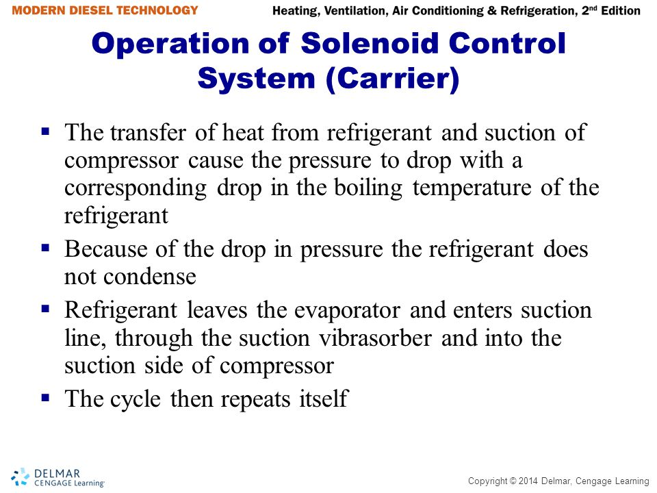 Operation of Solenoid Control System (Carrier)