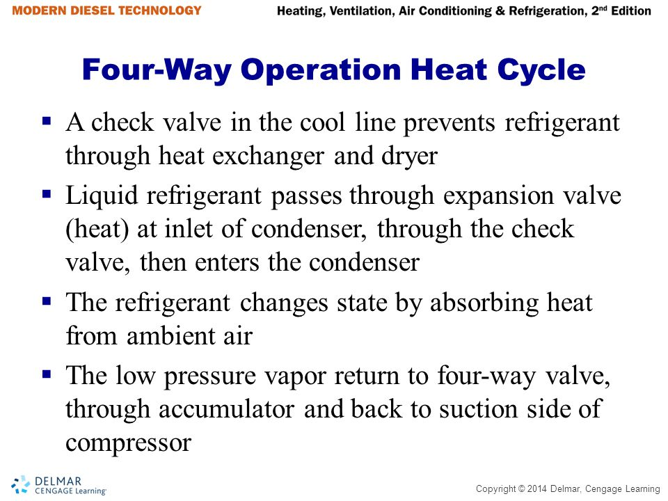 Four-Way Operation Heat Cycle
