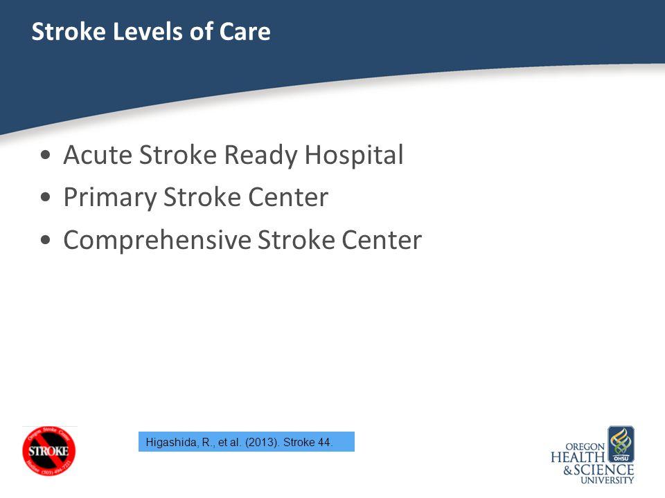 Acute Stroke Ready Hospital Primary Stroke Center