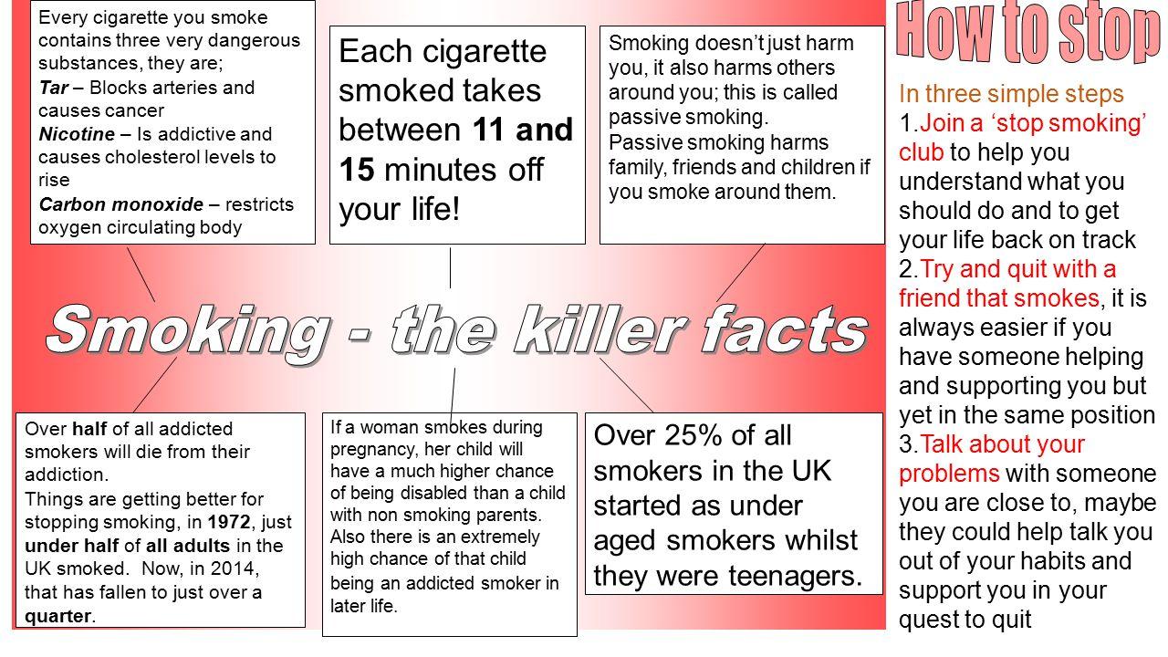 Smoking - the killer facts