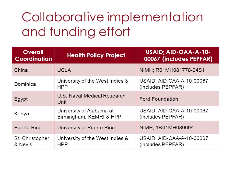 Collaborative implementation and funding effort