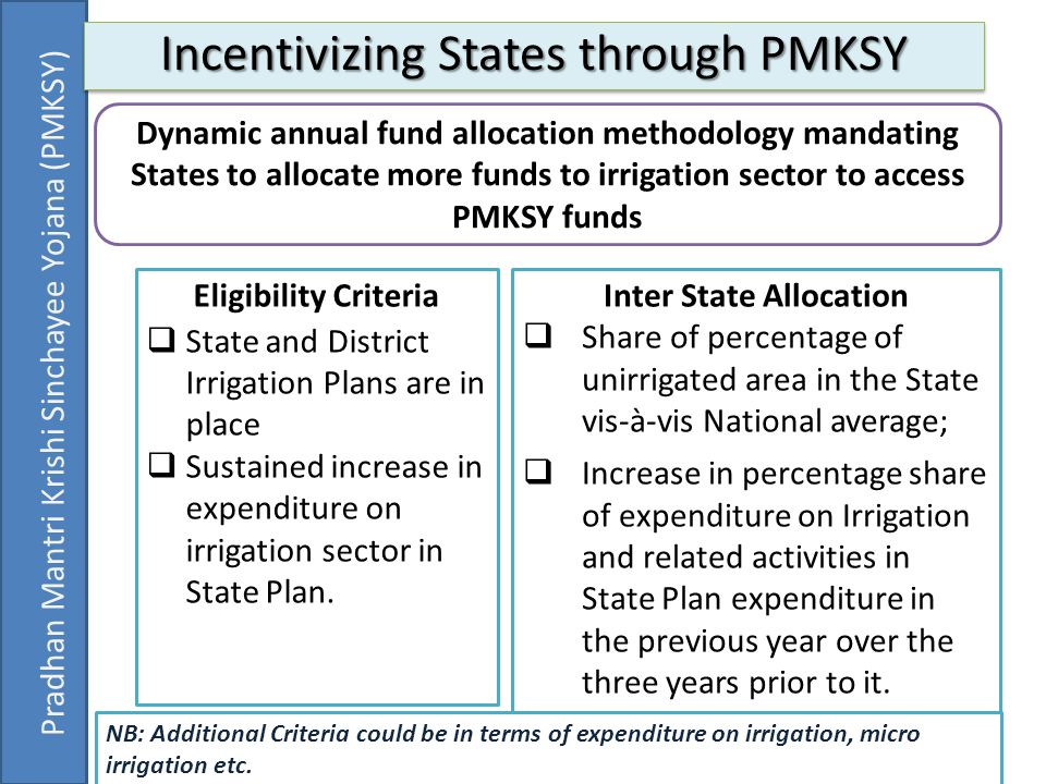 Inter State Allocation