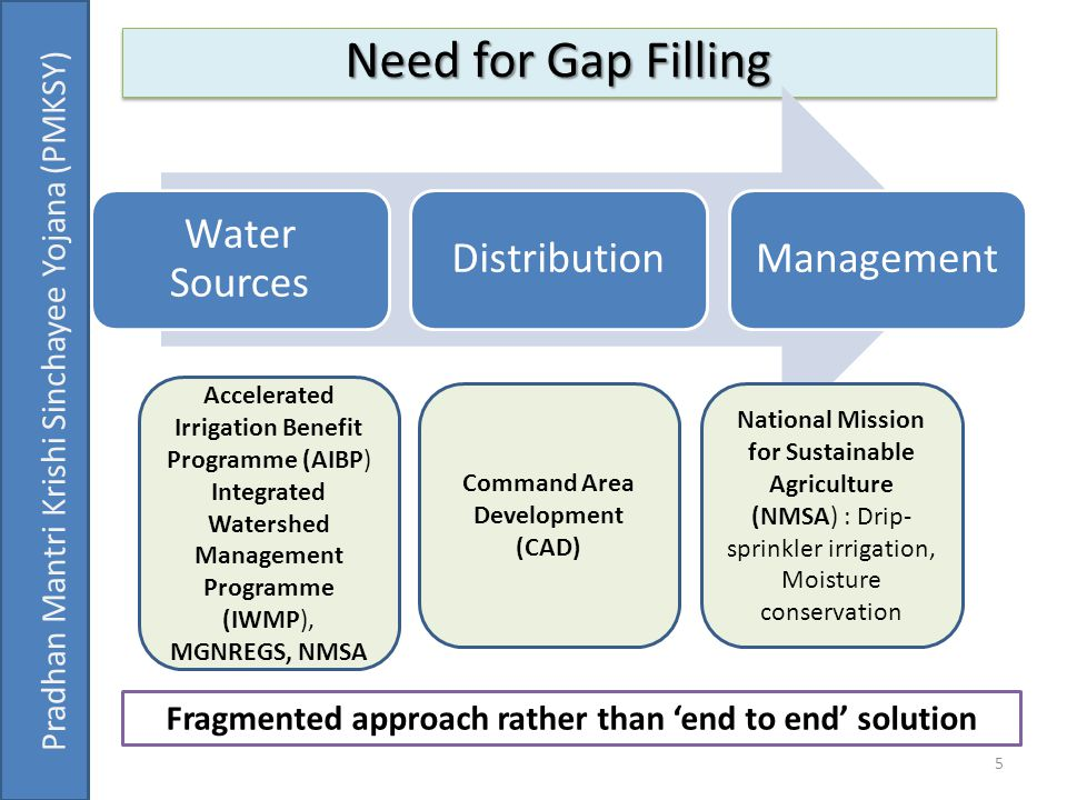 Need for Gap Filling Water Sources Distribution Management
