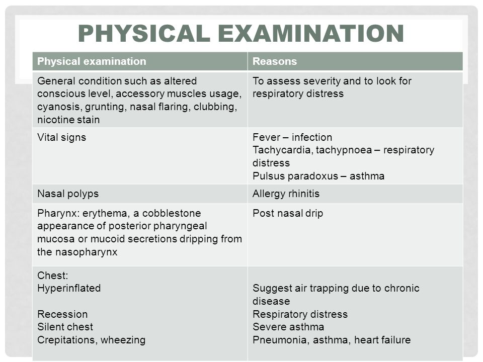 Physical Examination Physical examination Reasons