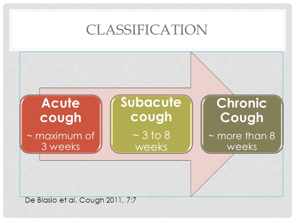Classification Acute cough Subacute cough Chronic Cough ~ 3 to 8 weeks