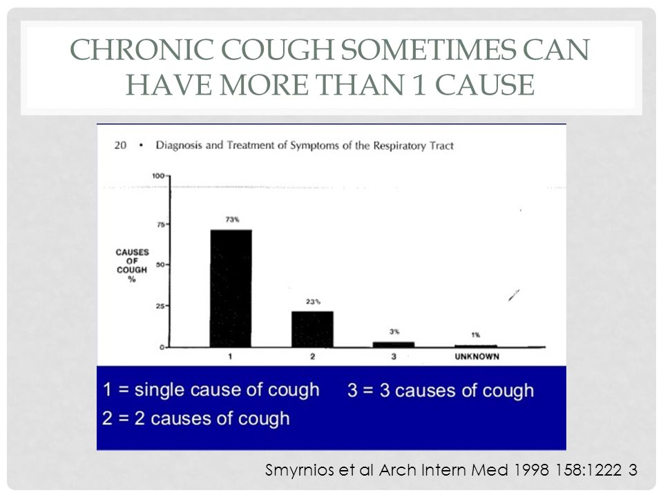 Chronic cough sometimes can have more than 1 cause