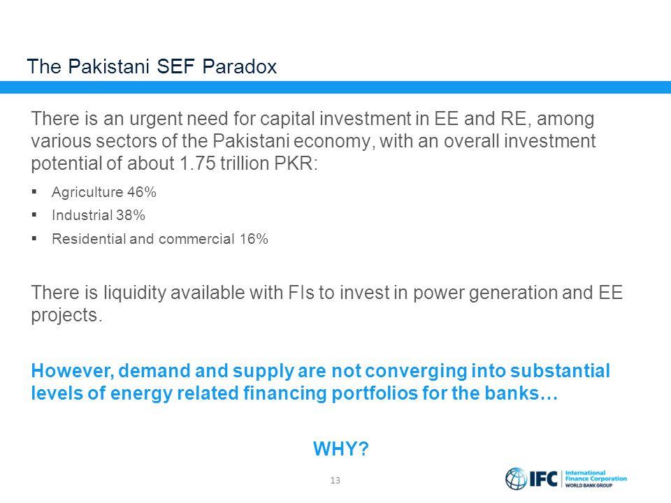 The Pakistani SEF Paradox